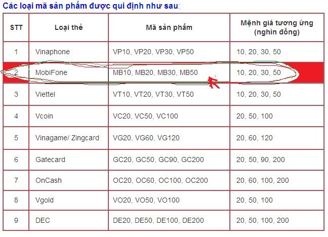 mua thẻ điện thoại bằng sms Vinaphone